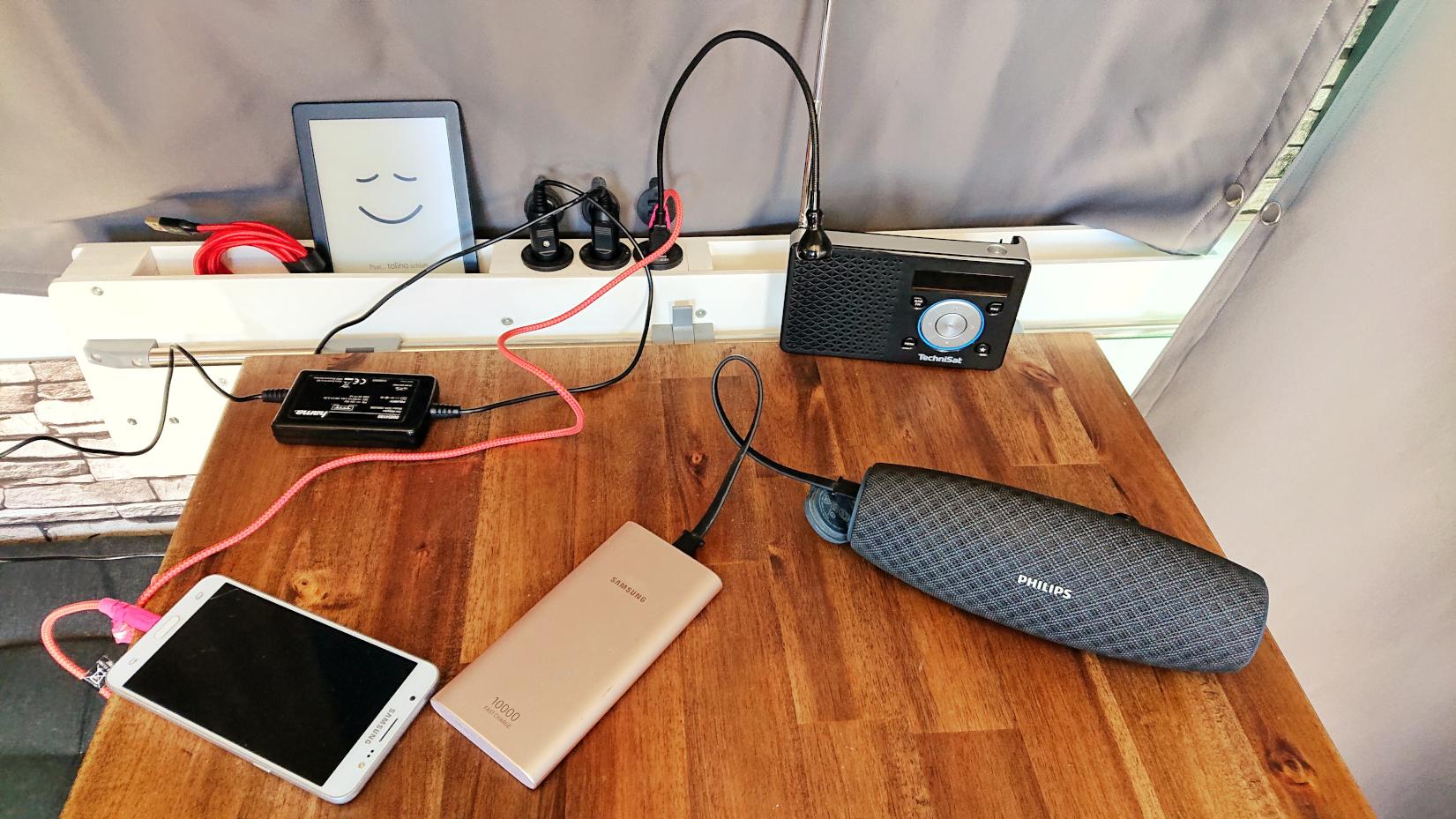Stromverbrauch Wohnmobil